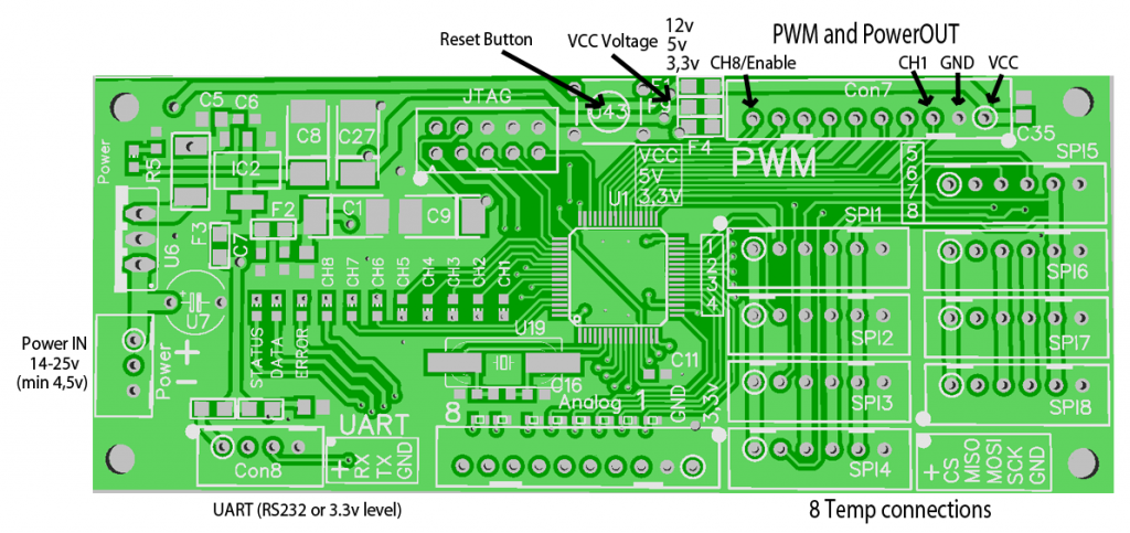 PCB_Description